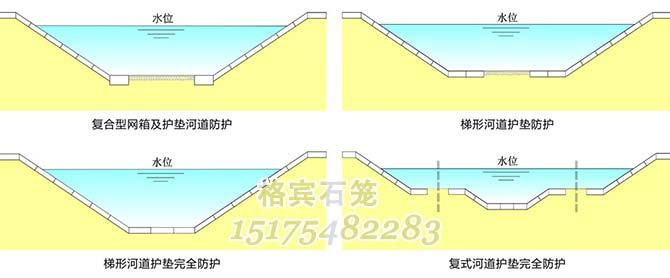 笼、双形式雷诺护垫在结构治理信息的方面河道cad家具家居隔板v形式设计师图片